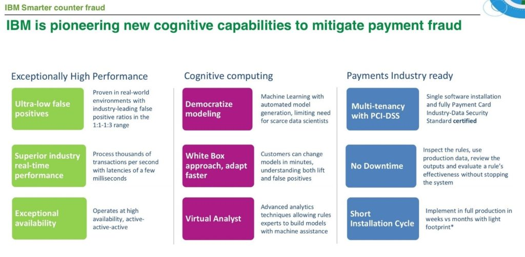 fraud-management-best-bractices-to-secure-digital-banking-channels-content-img